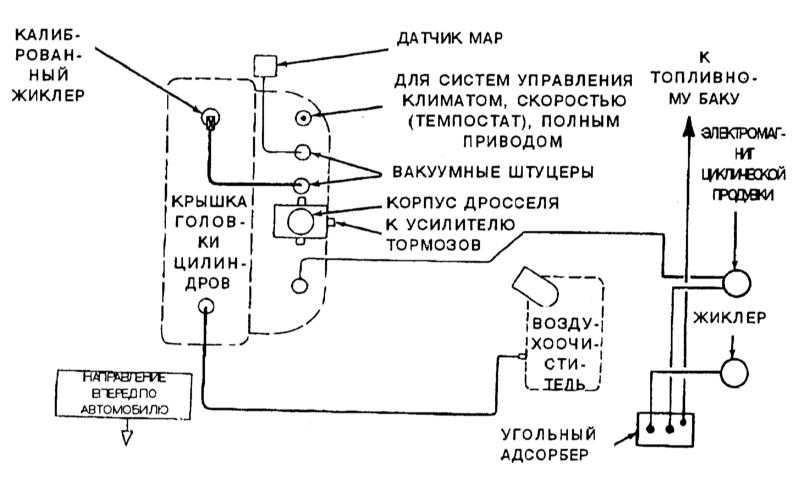 Схема соединения вакуумных