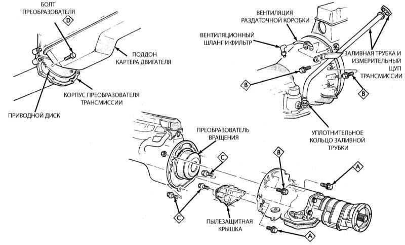 Схема передачи вращения