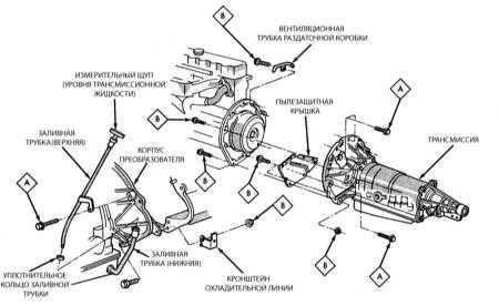 автоматической трансмиссии
